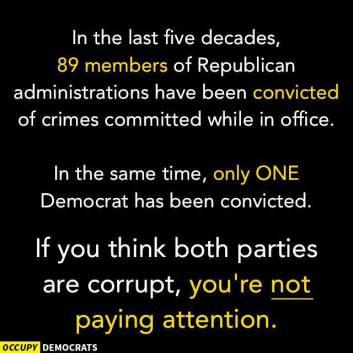 Republican vs. Democrat crimes meme