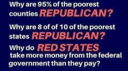 Occupy Democrats meme poorest counties republican