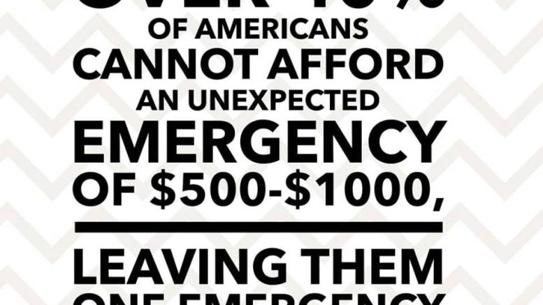 40% of Americans can't afford emergency