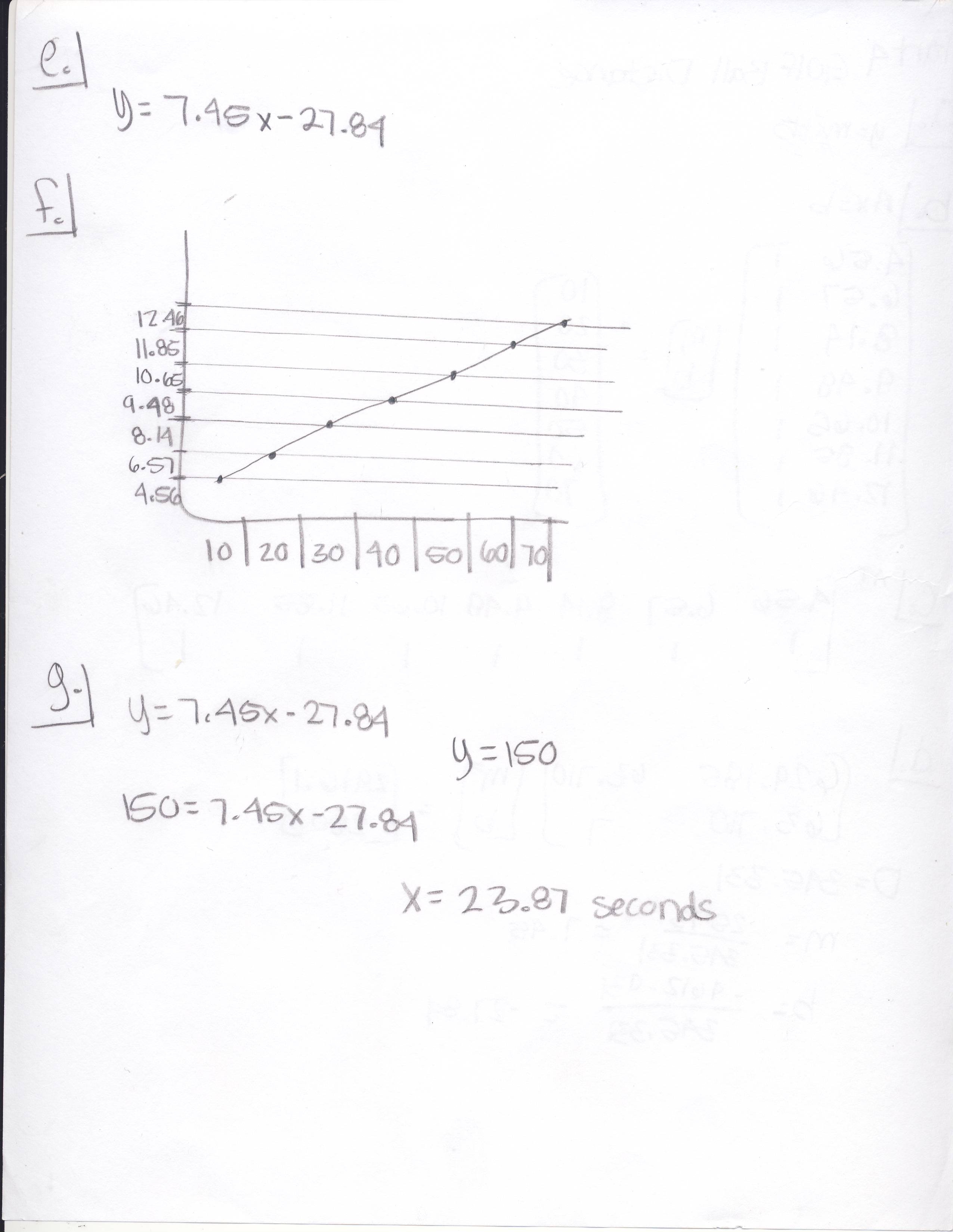 Linear Least Squares Approximation Lab