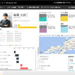 Lets make an Infographic Resume with Power BI Pro