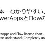 日本一わかりやすい、非公式なPowerApps と Microsoft Flow ライセンス表