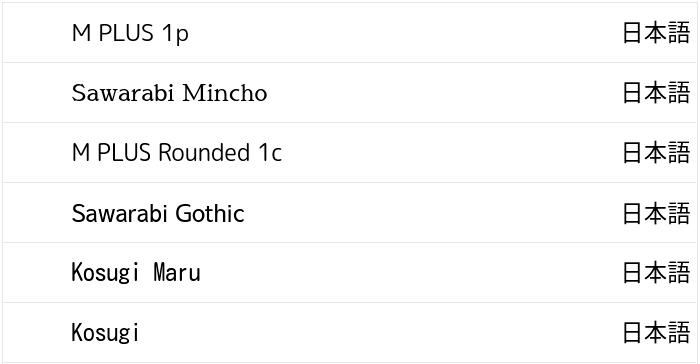 Googleスプレッドシートで追加で使える日本語フォント6つ
