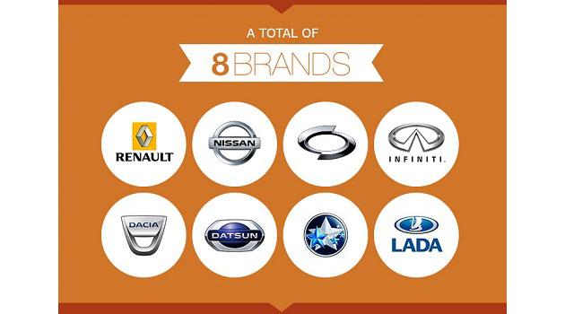 La Alianza Renault-Nissan celebra su 15° aniversario