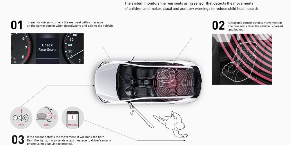 Hyundai presenta una alerta de niños a bordo de sus autos