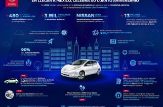 Nissan LEAF, cumple cuatro años en nuestro mercado