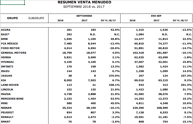 resultados septiembre 1