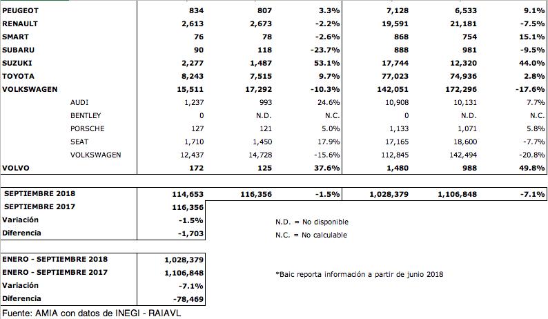 resultados septiembre 2