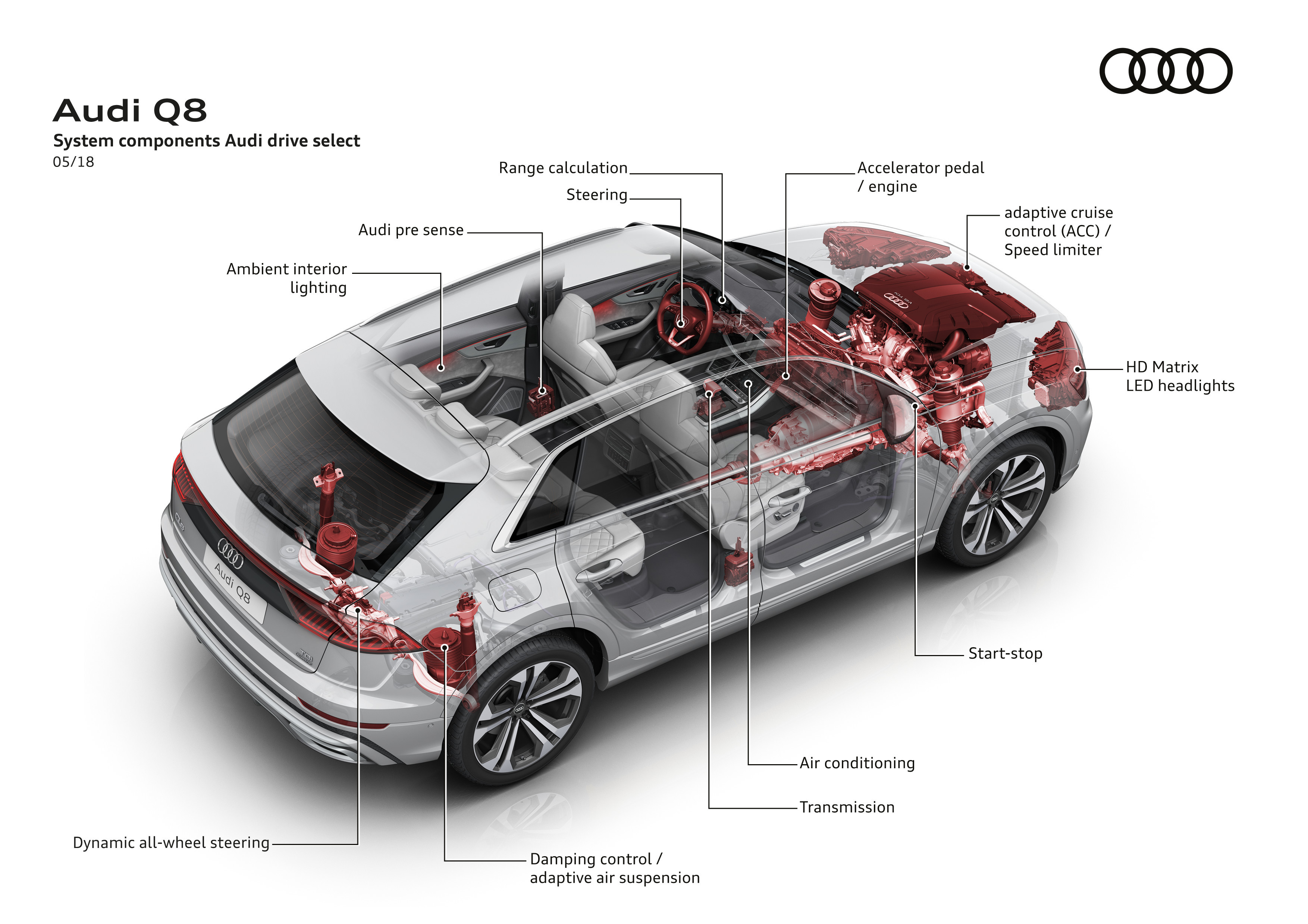 System components Audi drive select