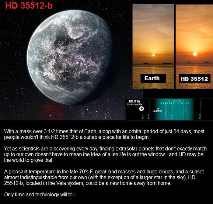 The Earth Like Planets Memolition