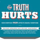 truth-hurts-infographic1