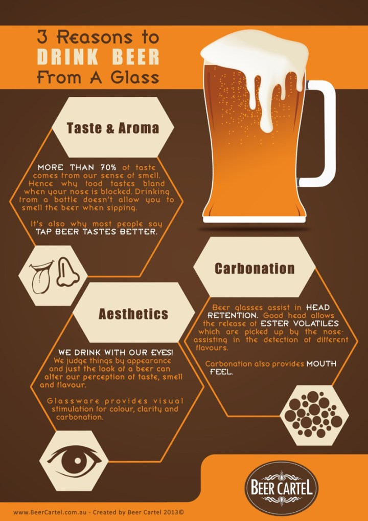 top-3-reasons-to-drink-beer-from-a-glass_520af08245302-930x1315