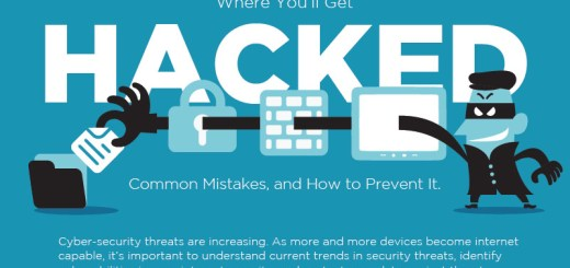 where-you-will-get-hacked-infographic0
