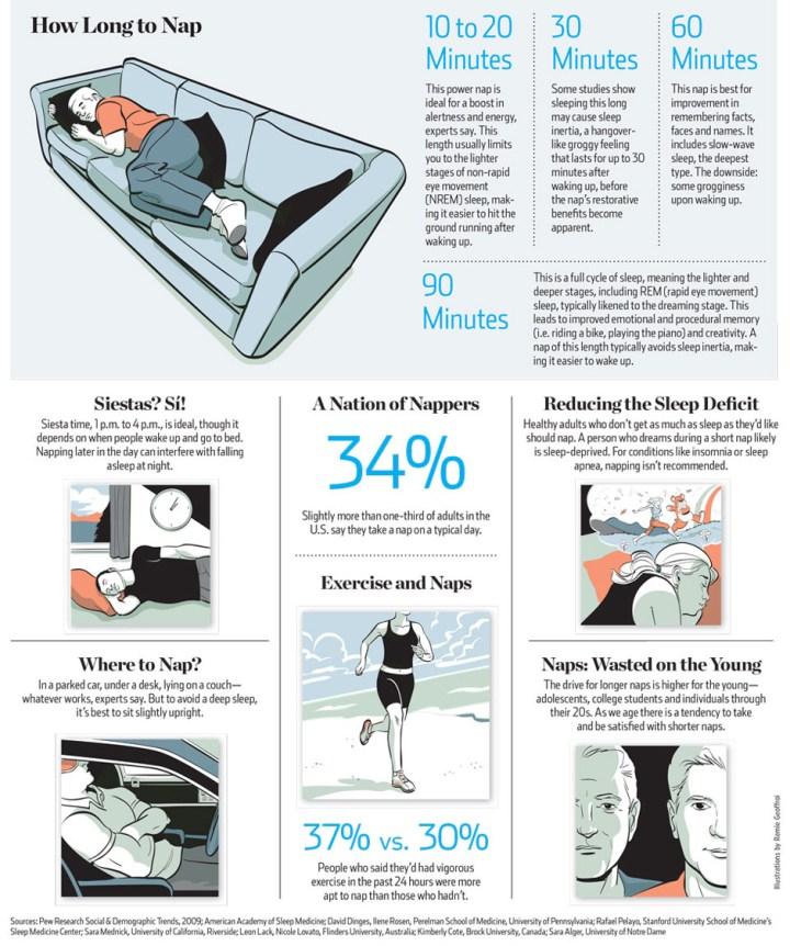 how-to-take-the-perfect-nap_52261da483ffd