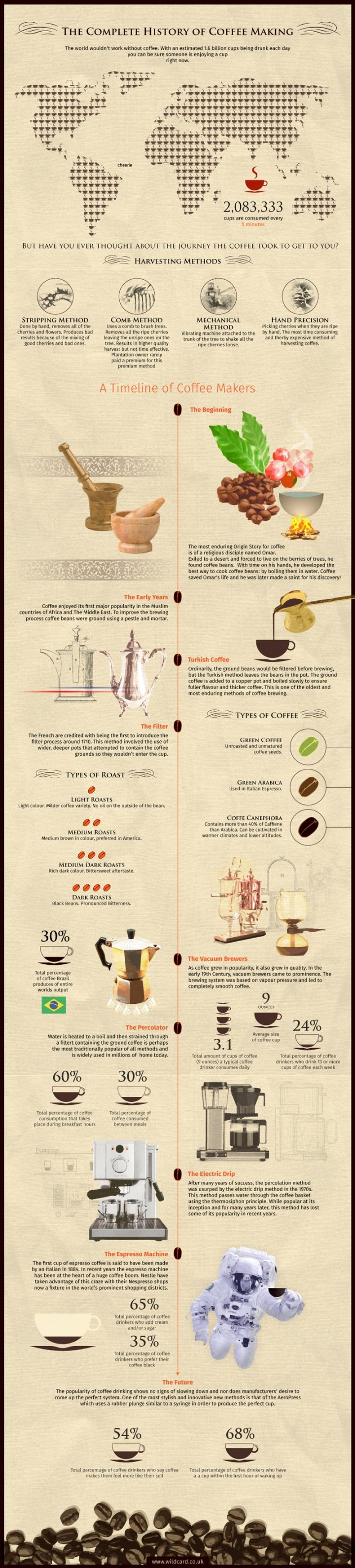 1infographics_coffee_final