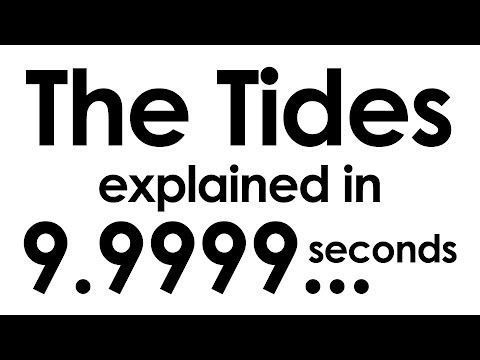 Physics Explained in Ten Seconds (Part 1: 5 videos