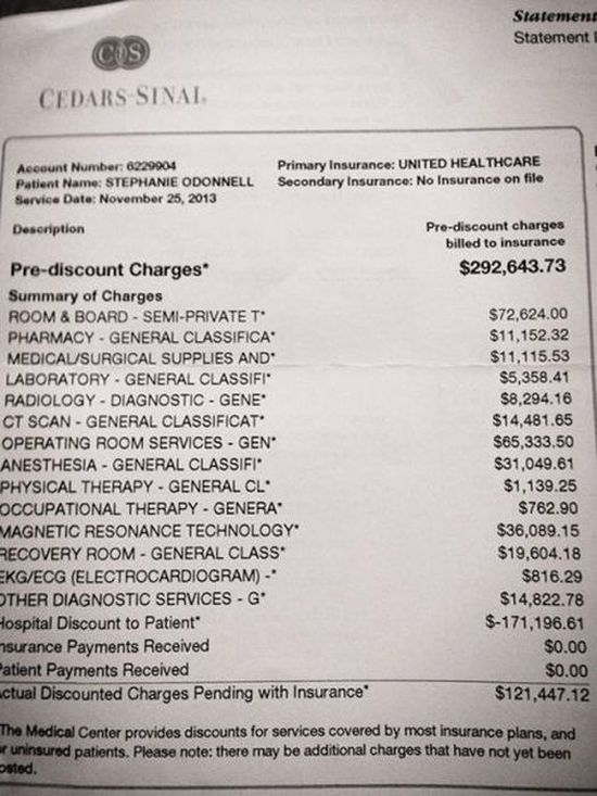 Us medical bills 15 pictures memolition photo gallery altavistaventures Gallery