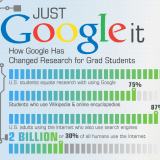 Google-Changed-Research-11