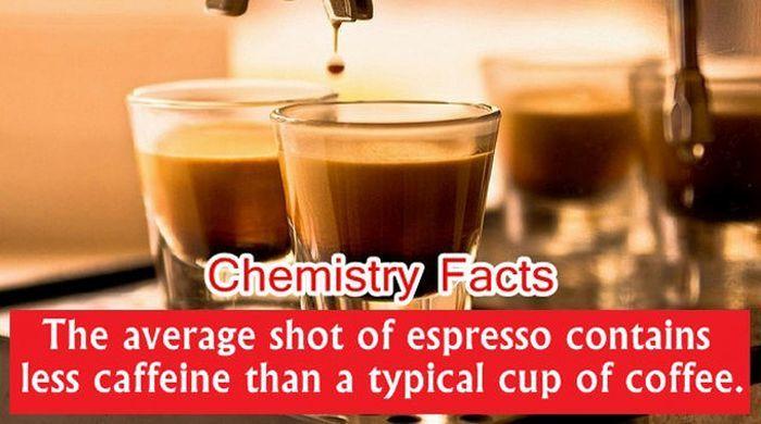 Interesting Chemistry Facts   Memolition