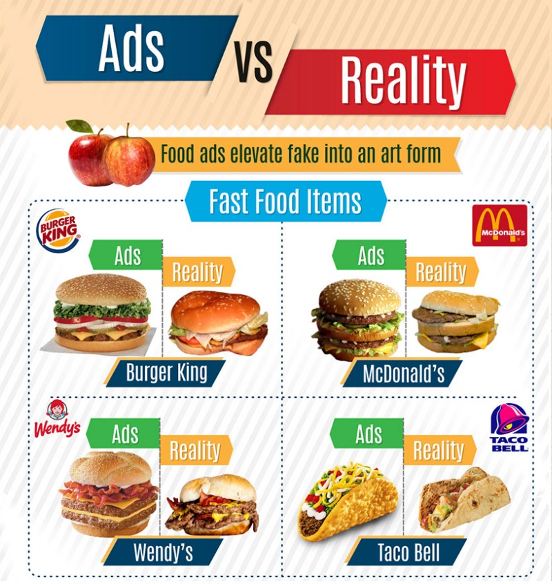 false advertising can you trust advertisements Whether it's advertising via old standbys like tv, newspapers and radio or newer media like mobile and online, earning consumer trust is the holy grail of a successful campaign, according to nielsen's latest trust in advertising report.