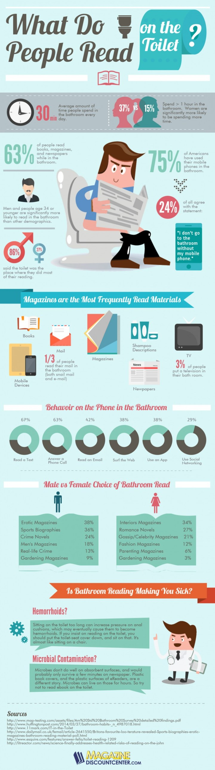 Bathroom-Reading-Infographic-e1403729139696