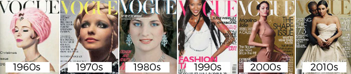 magazine-cover-evolution-karen-x-cheng-jerry-gabra-45