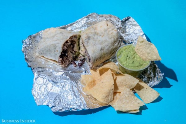 daily-calroie-intake-fast-food-chipotle