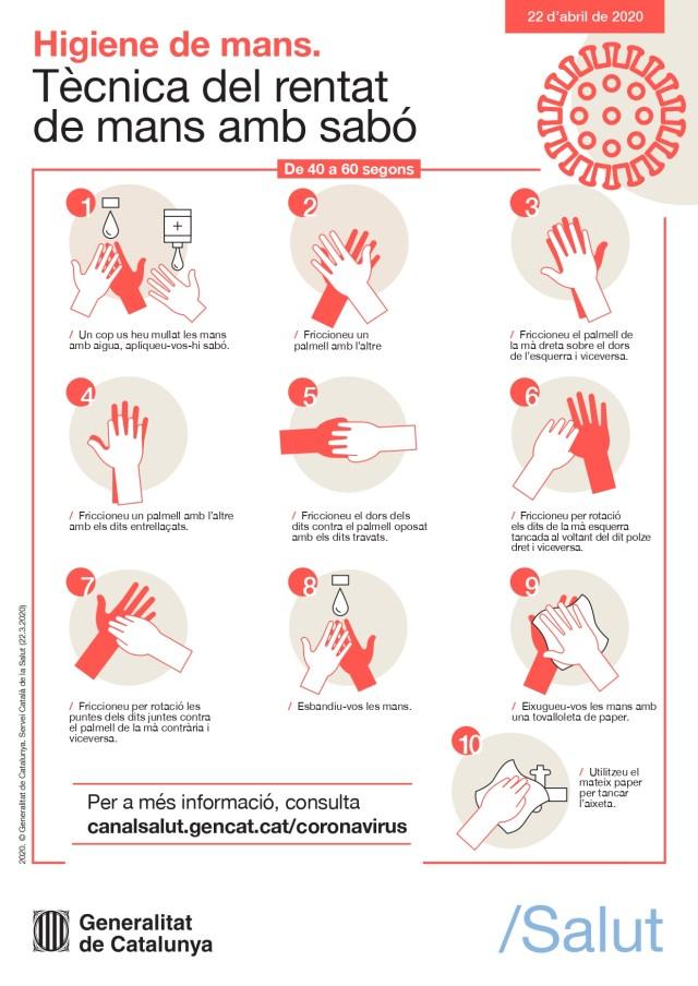 Cartell: Higiene de mans. Tècnica de rentat de mans amb sabó