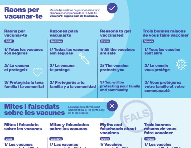 Cartell: Raons per vacunarte. Mites i falsetats sobre les vacunes
