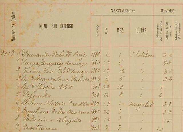 Imagen 7 Fragmento del libro de registro de la Hospedaria de Inmigrantes donde figuran los miembros de la familia santistebeña Olid Salido (Arquivo Público do Estado de São Paulo)