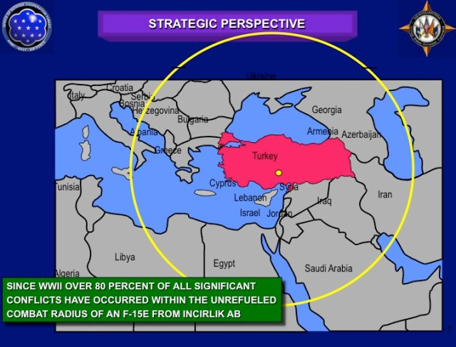 turkey strategic perspective