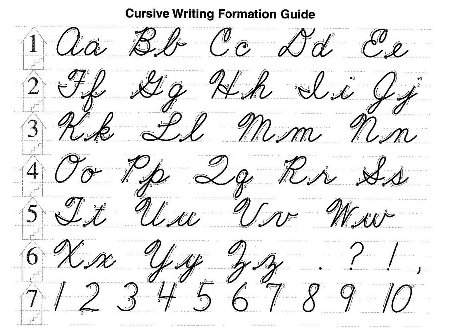 Mrs. Grimes' Class: Cursive