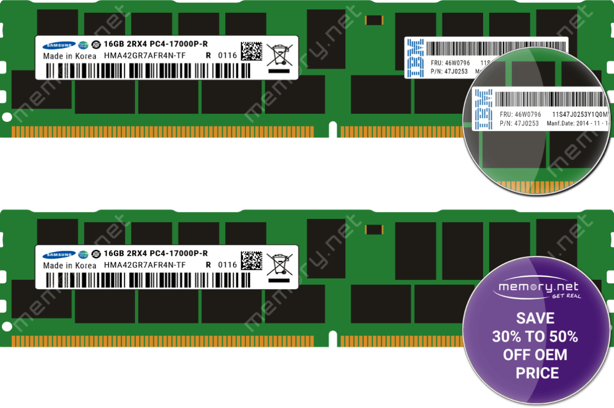 Ibm Server Memory Memory Net