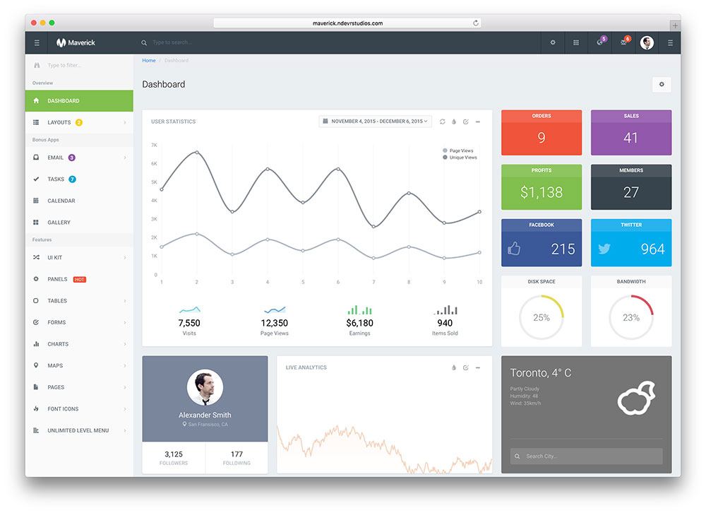 maverick responsive admin with angularjs