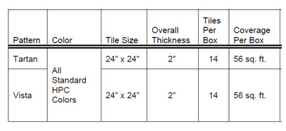 Harmoni-Ceiling-Tiles-Specifications