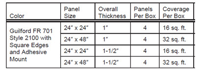 Fabritec-Wall-Panels-Specifications