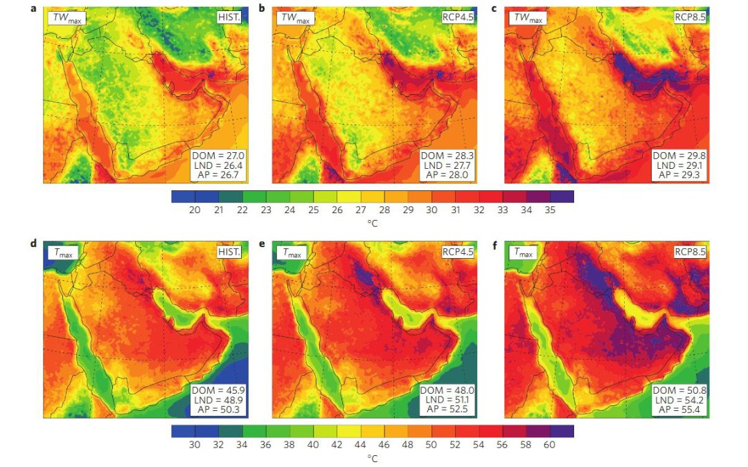 Climate change in the Middle East