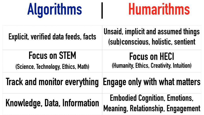 algorythms-vs-humanitarisms