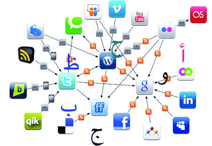 Recent Developments and Trends in Social Media usage across the region