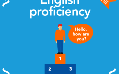 MENA Countries Ranked for English Proficiency