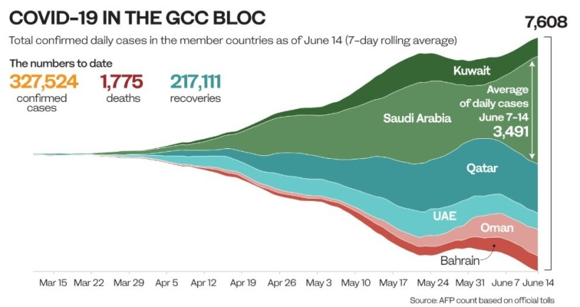 The Middle East's coronavirus crisis threatens the environment too