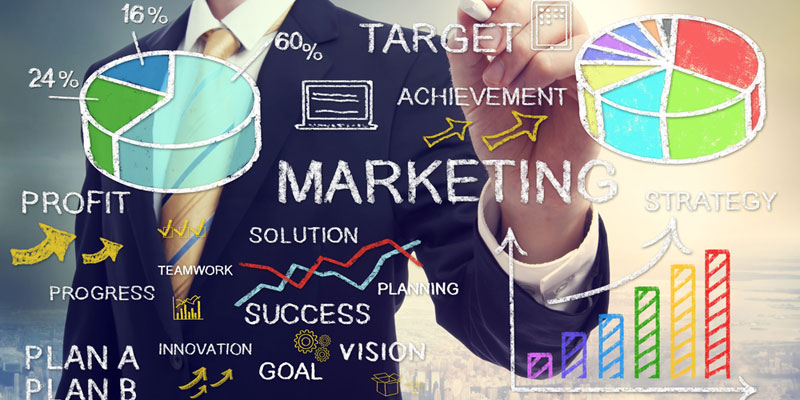 Marketing Plans Every Small Business Should Incorporate
