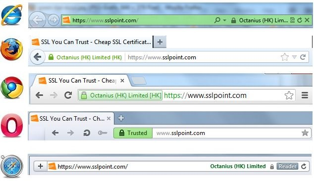 Everything You Need To Know About Buying SSL Certificates