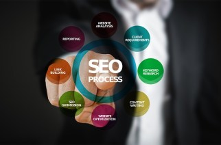 Top Reasons for Small Businesses to Invest in Local SEO