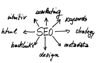 Evergreen Search Engine Optimization Strategies
