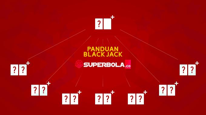 Cara main judi blackjack lengkap situs casino online SuperBola