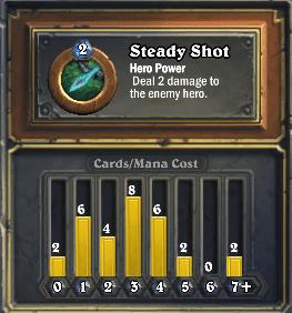 hearthstone-all-basic-hunter-mana
