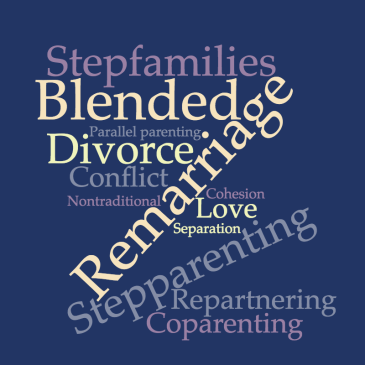 Purple, blue, and yellow text on blue background. Word art. Text: Stepfamilies, blended, parallel parenting, divorce, conflict, nontraditional, remarriage, cohesion, love, separation, stepparenting, repartnering, coparenting. Mended Families is located in Saint Paul, MN and offers therapy for individuals, couples, and families. Shauna Zotalis offers therapy specializing in Pre-Blending Family Therapy, divorce, and remarriage, and supporting LGBTQIA+ and multicultural families through life transitions and challenges.