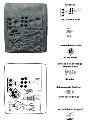 Tidlig lertavle fra Uruk med optegnelser over transaktioner vedrørende byg.