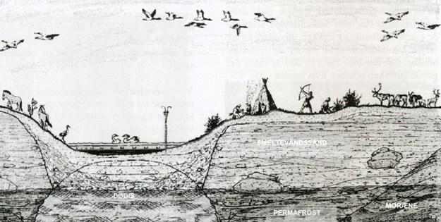 Rensdyrjægere ved Stellmoor 11.500 år før nu